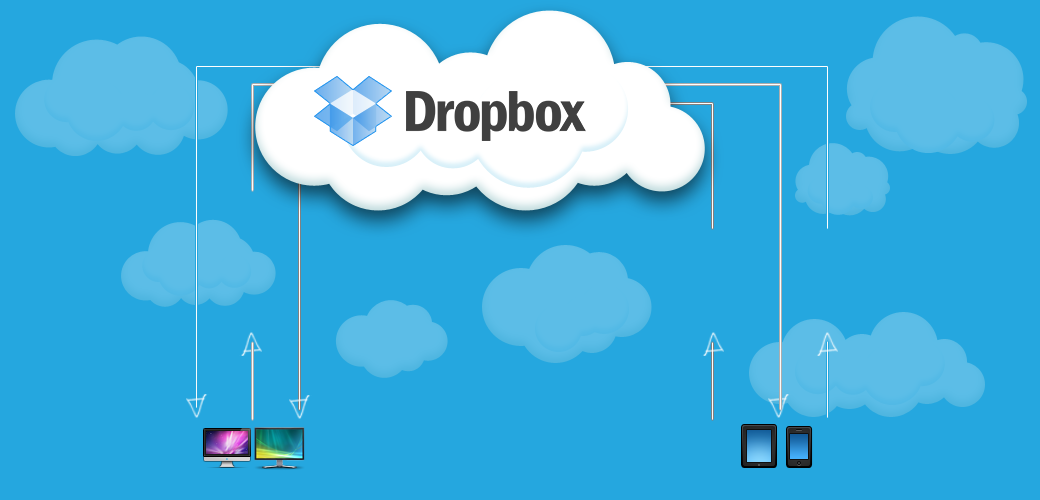 dropbox background